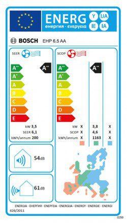 Varmepumper_Energimerke
