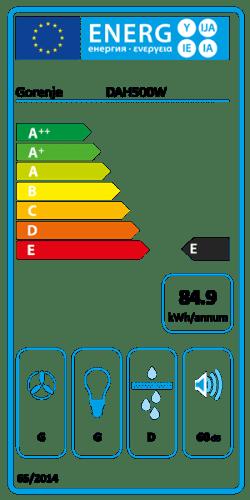 Ventilatorer_RR_2015_Energimerke