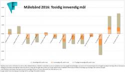 Målebånd_2016_Tosidig_innvendig