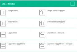 Illustrasjon: klesvask.no/Lilleborg/Orkla Home & Personal Care
