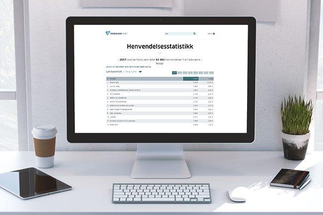 Forbruekrrådets henvendelsestatstikk vist på skjerm.Foto